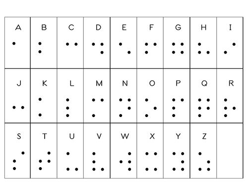 Braille Alphabet Chart